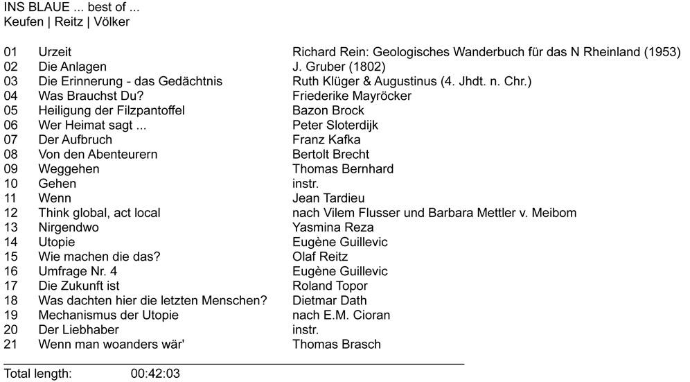 Trackliste
